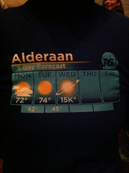 Weather report for Alderaan showing Wednesday at 15,000 degrees, then nothing